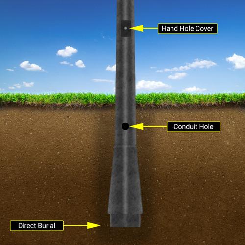 Direct Burial Fiberglass Pole - Directly Buried in Soil