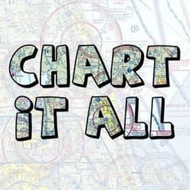 Chart It All