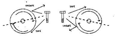 Safe & Unsafe Areas