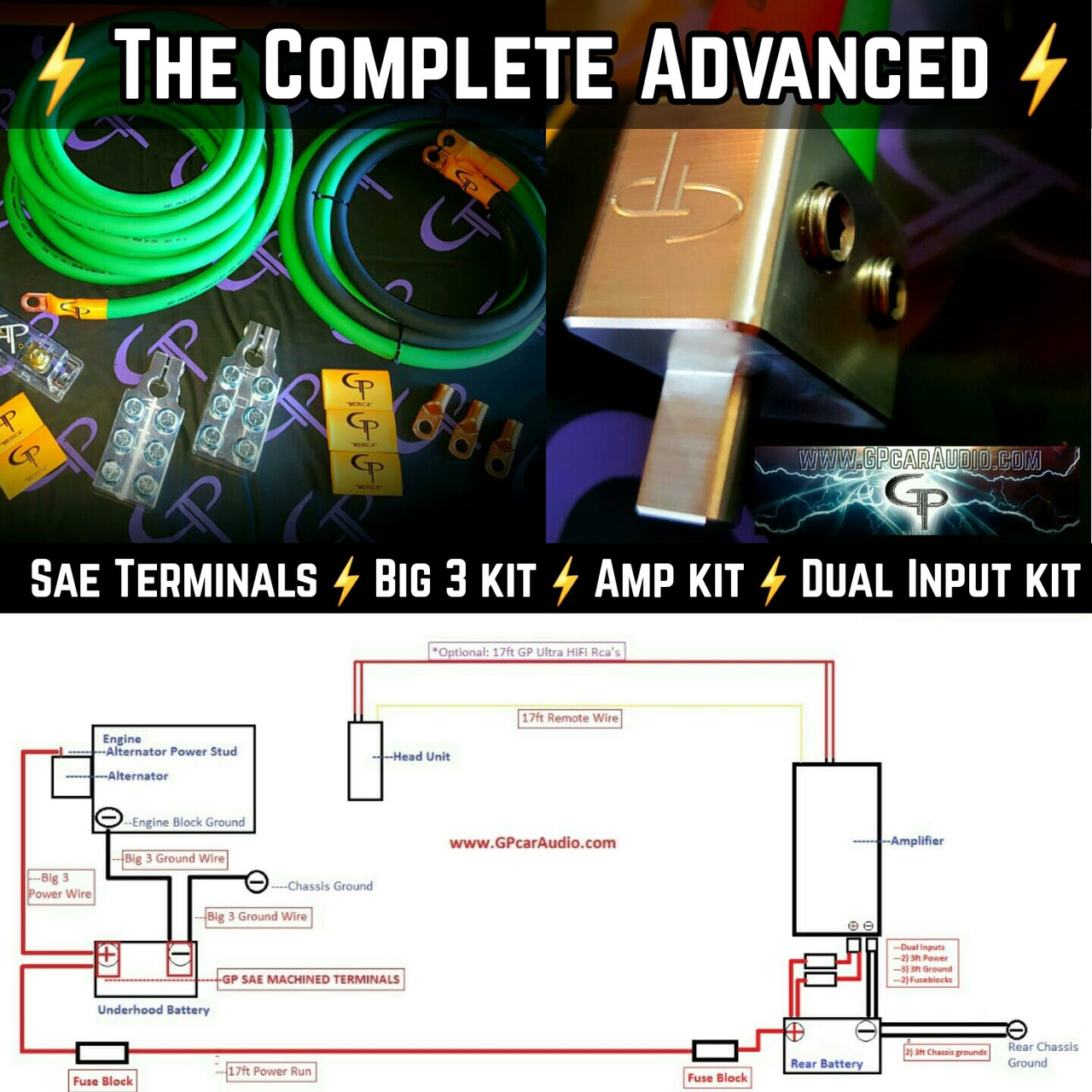 The Complete Advanced: 2/0 AWG Stage 2 Wiring Kit - GP Car AudioGP Car Audio
