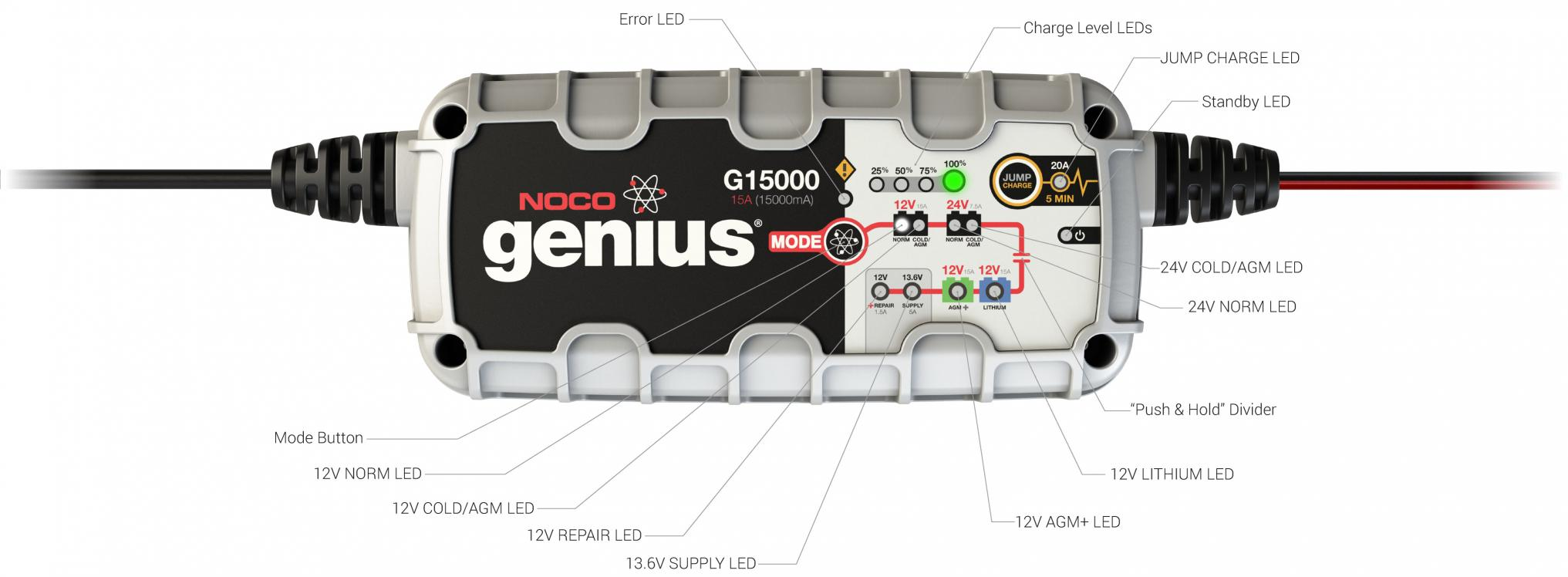 g15000-12v-24v-automotive-car-battery-charger-agm-deep-cycle-lithium-desulfator.jpg