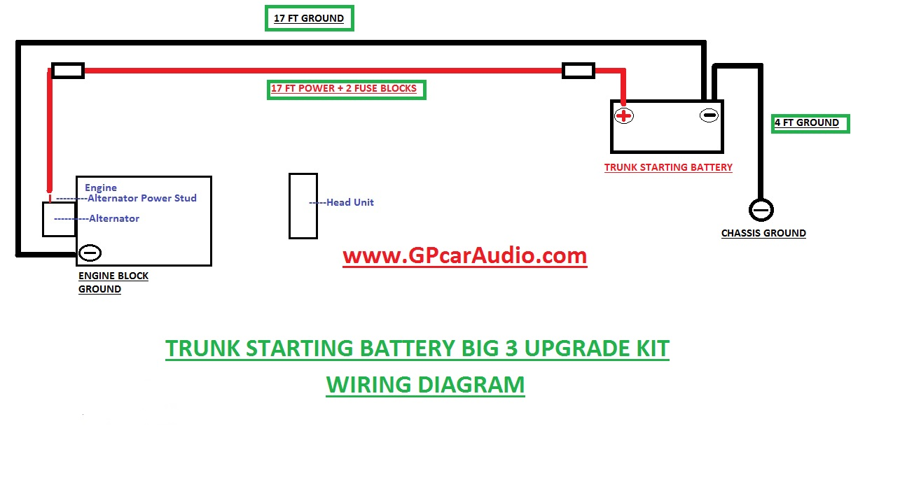 Enjoyable Big 3 Wire Diagram Basic Electronics Wiring Diagram Wiring Digital Resources Almabapapkbiperorg