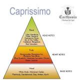 Caprissimo Profumo (Parfum) spray 50ml by Carthusia.