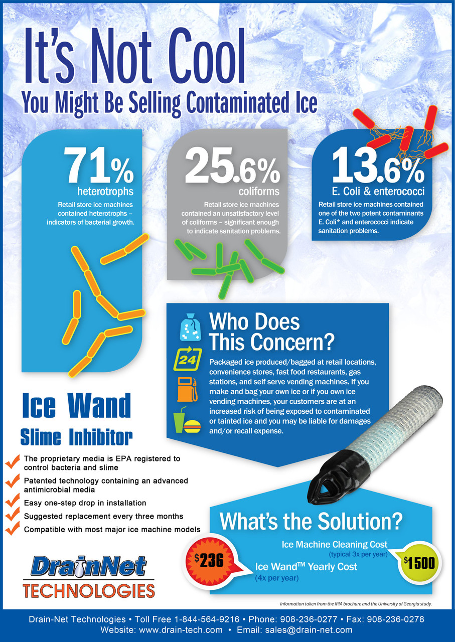 How much to clean a commercial ice machine?