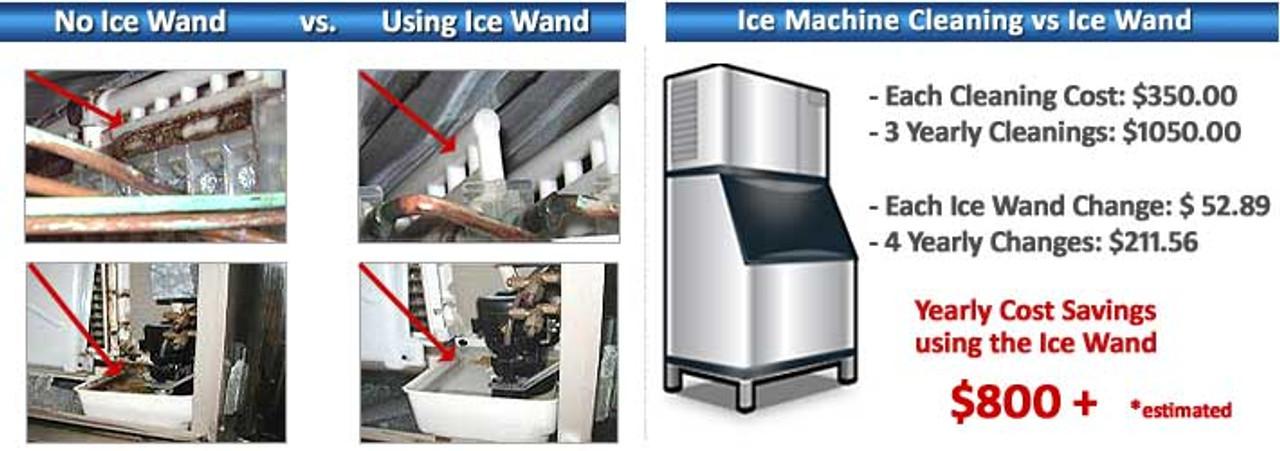 Compatible with Most Ice Machines like Hoshizaki, Scotsman (aka Aquabullet), Ice-O-Matic, and Manitowoc
