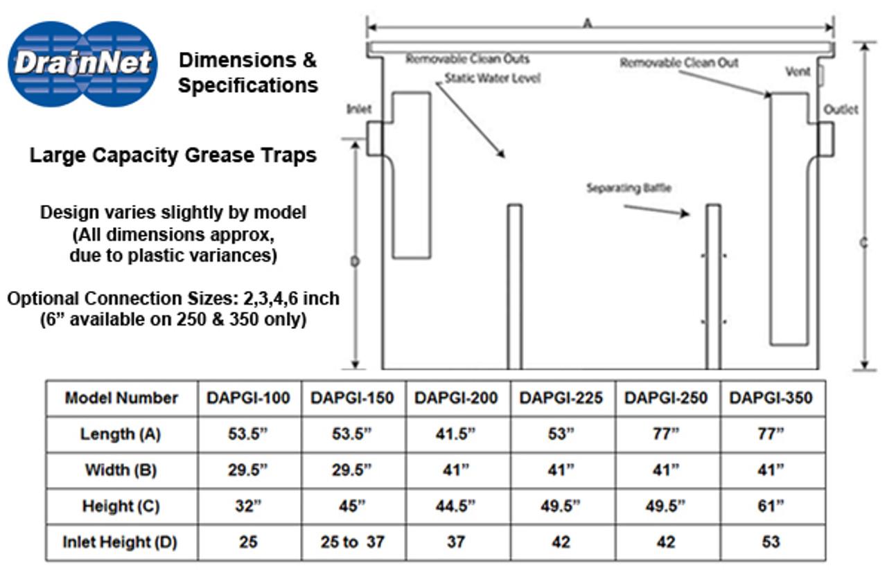 Grease Interceptor 225 GPM - 500 LBS