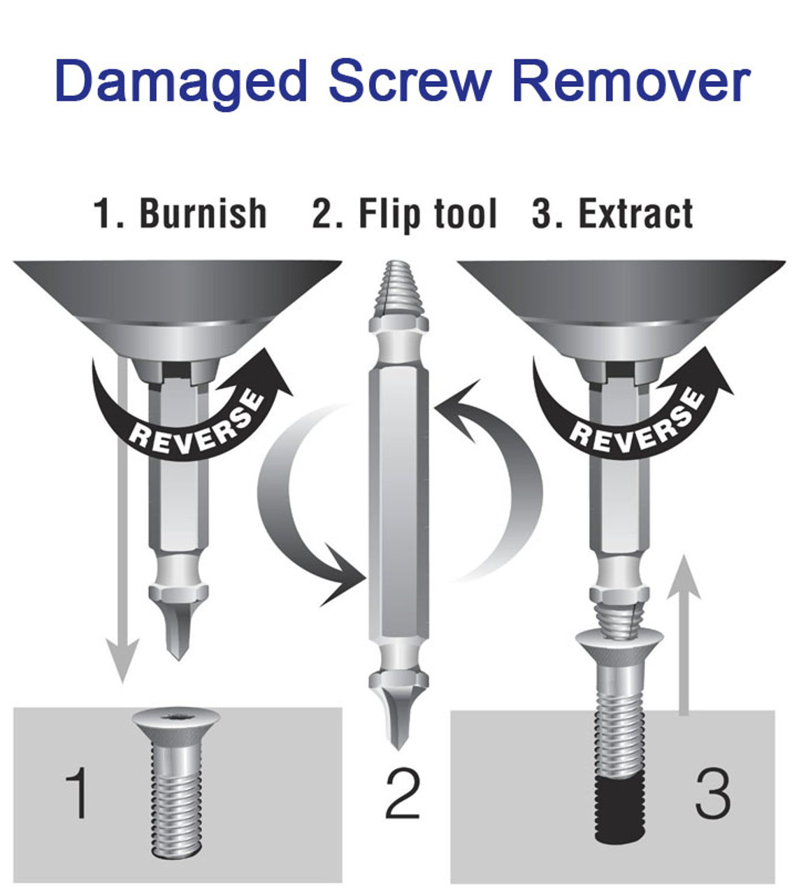 Damaged Screw Remover - 3 Piece Kit