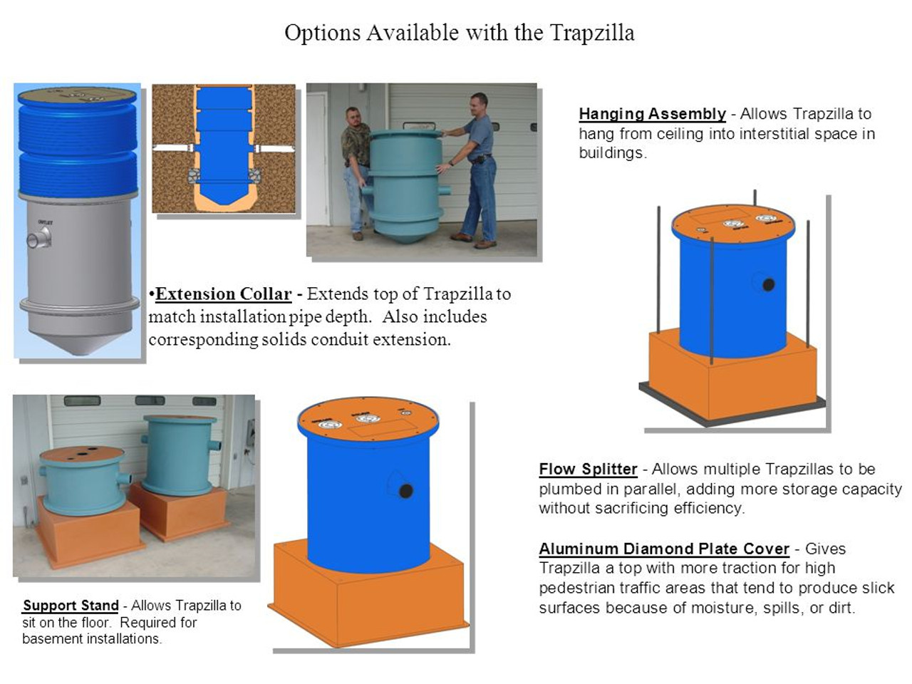 Trapzilla Grease Interceptor 4 Quot Or 6 Quot Inlet Outlet 75
