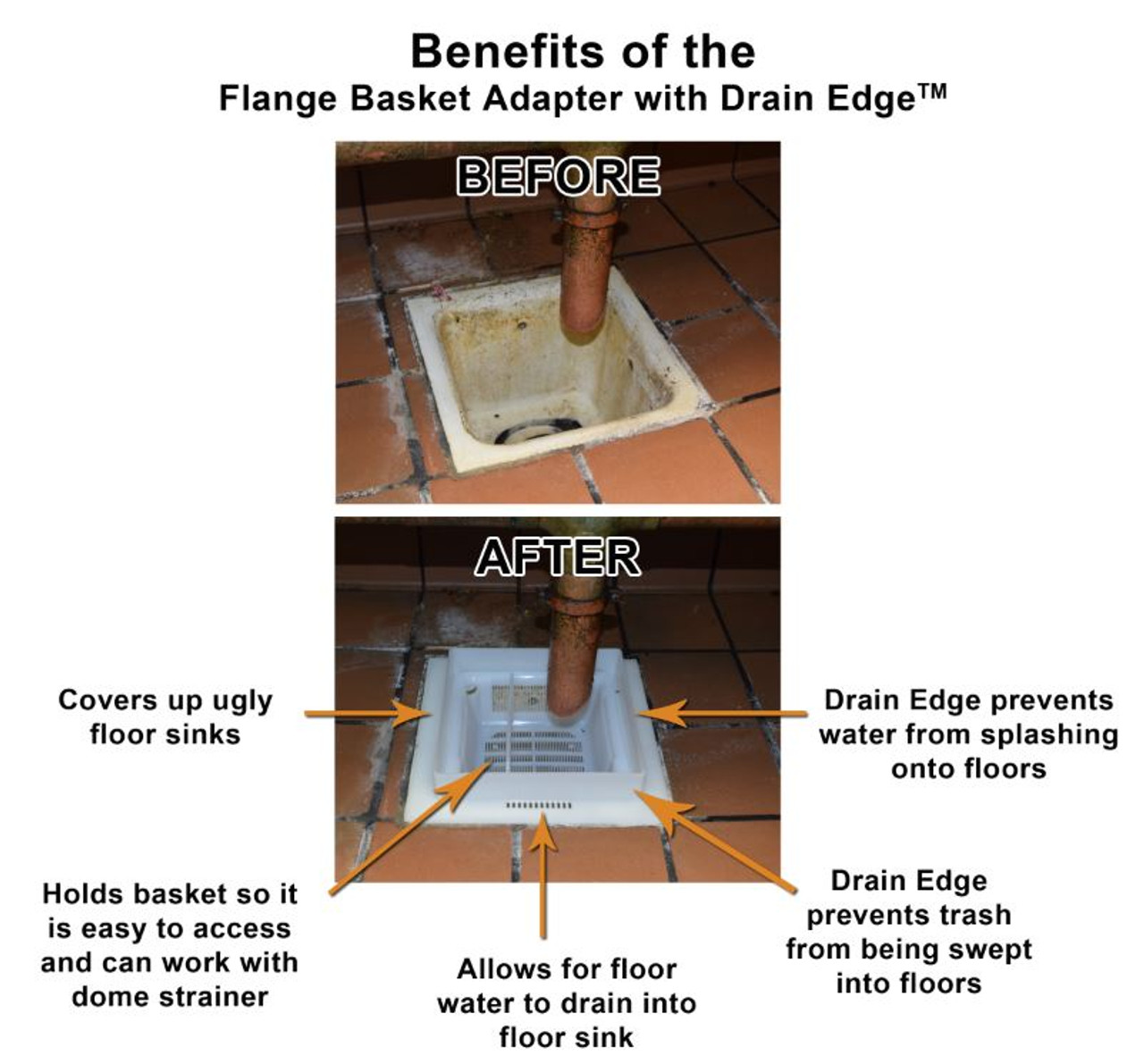 """12"""" Flange Basket Adapter with Drain Edge™ for 8 1/2"""" Baskets"""