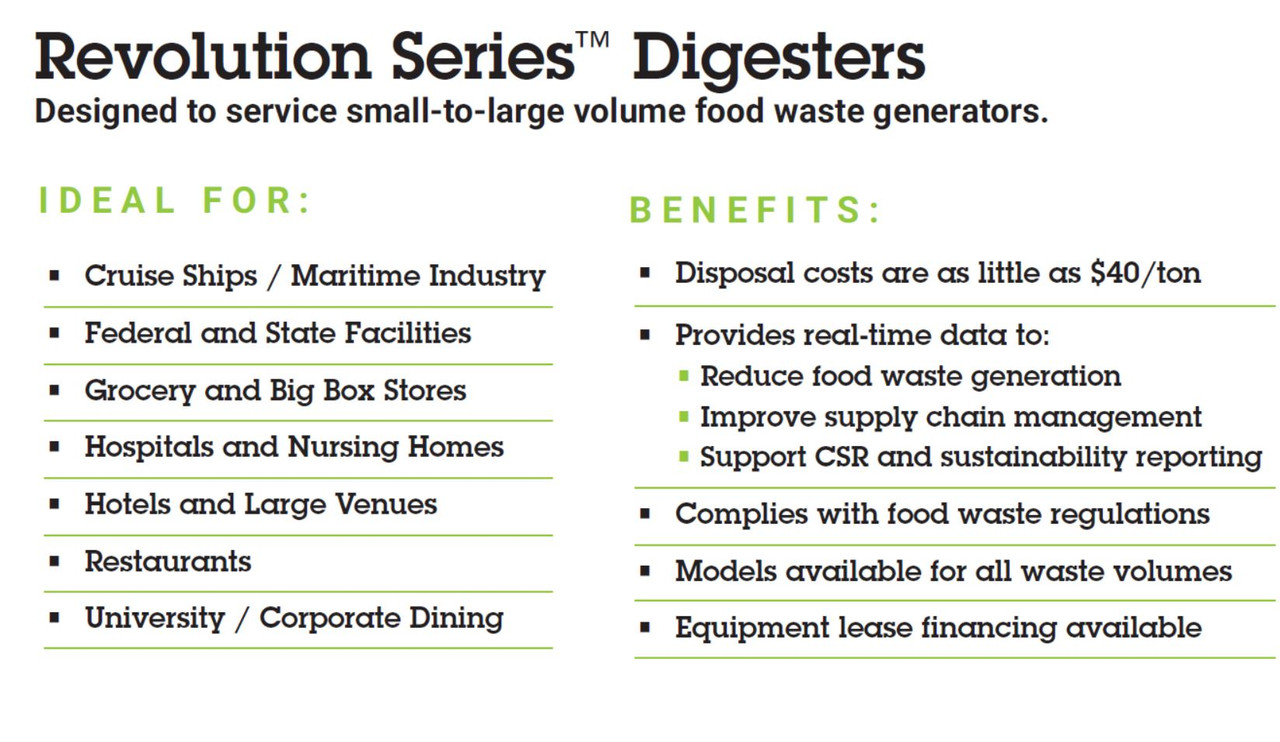 Food Waste Bio-Digester High Volume Machines