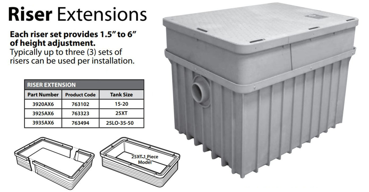 Grease Trap Rise Extension Sets