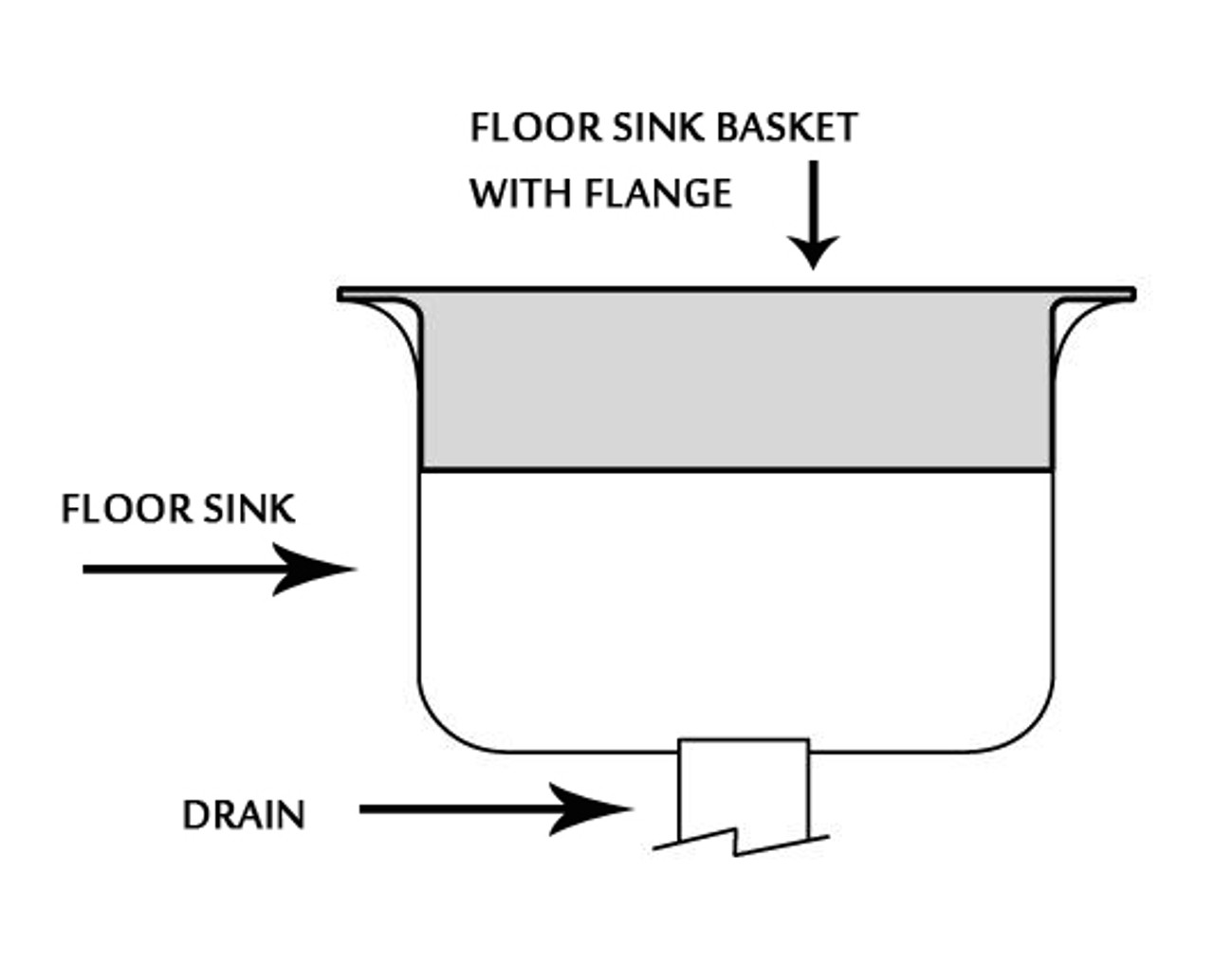 """Commercial - 8 1/2"""" Square Floor Sink Basket w/ Flange"""