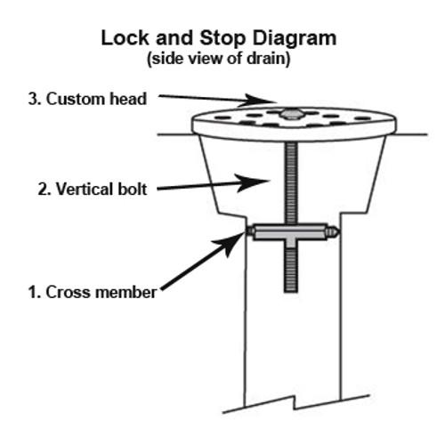 "Lock & Stop Drain Lock 3"""