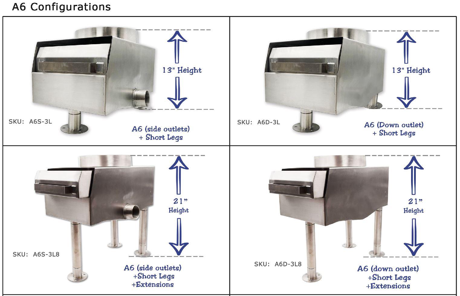 a6-configurations-1.jpg