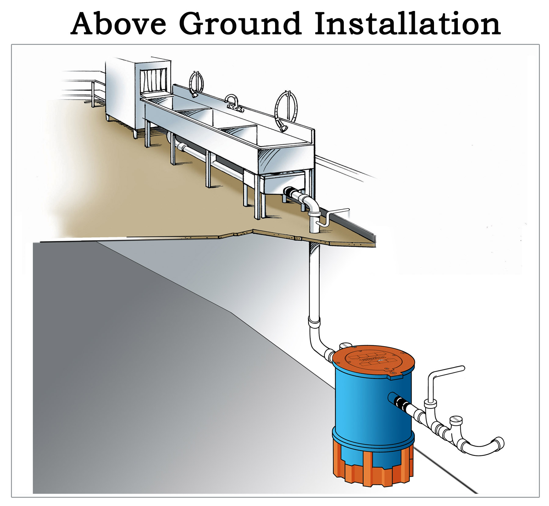 Above Ground Installation Trapzilla Grease Interceptor