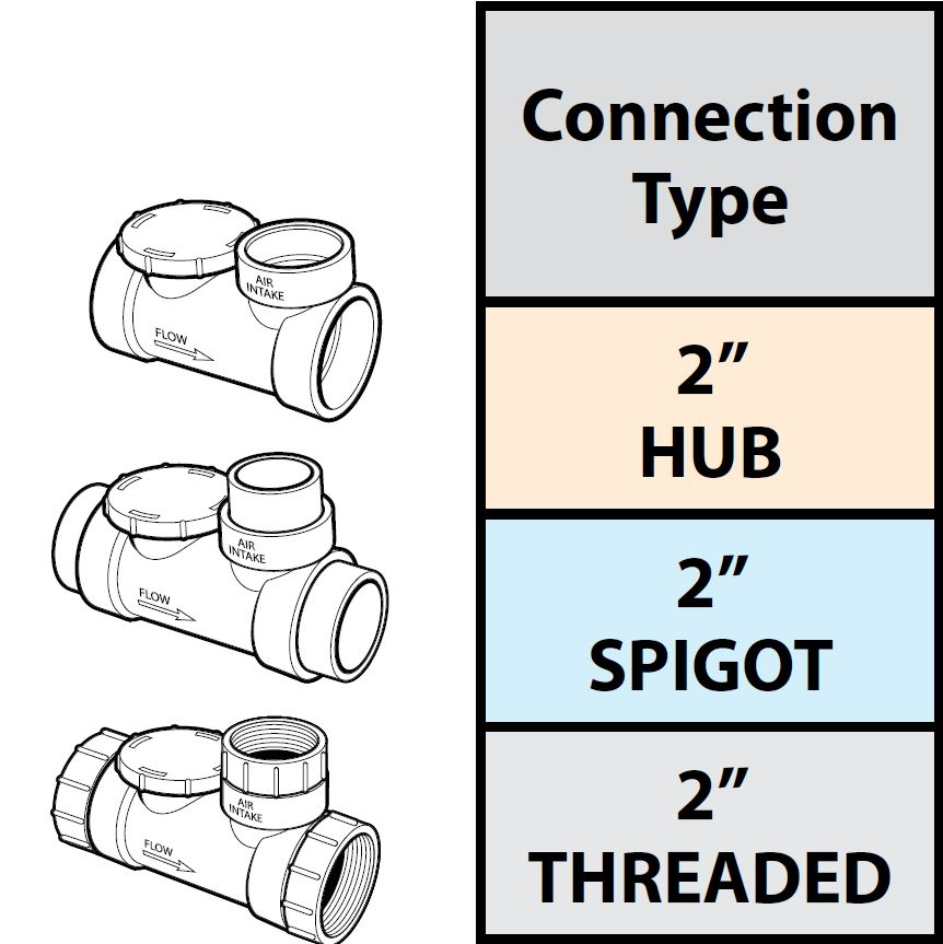 connection-types.jpg