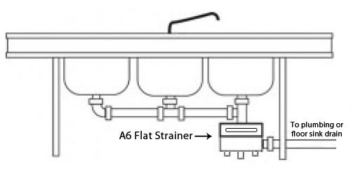 stainless steel strainer drawer under sink