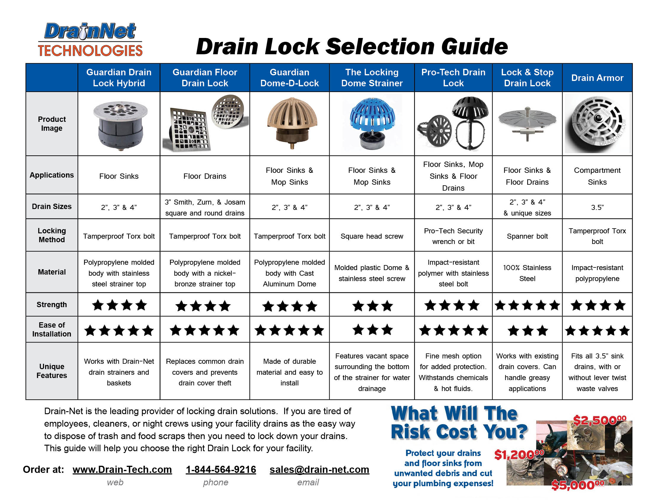 drain-lock-selection-guide-2020-with-drain-armor.jpg