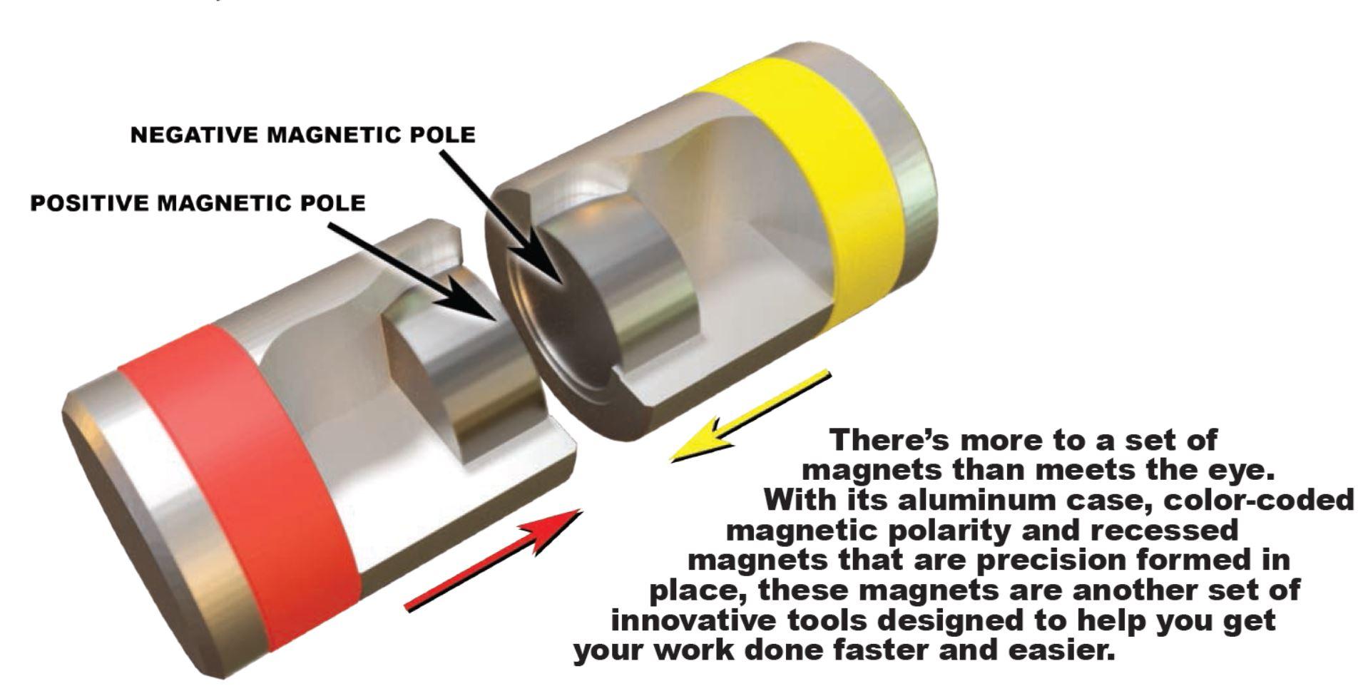 magnet-diagram