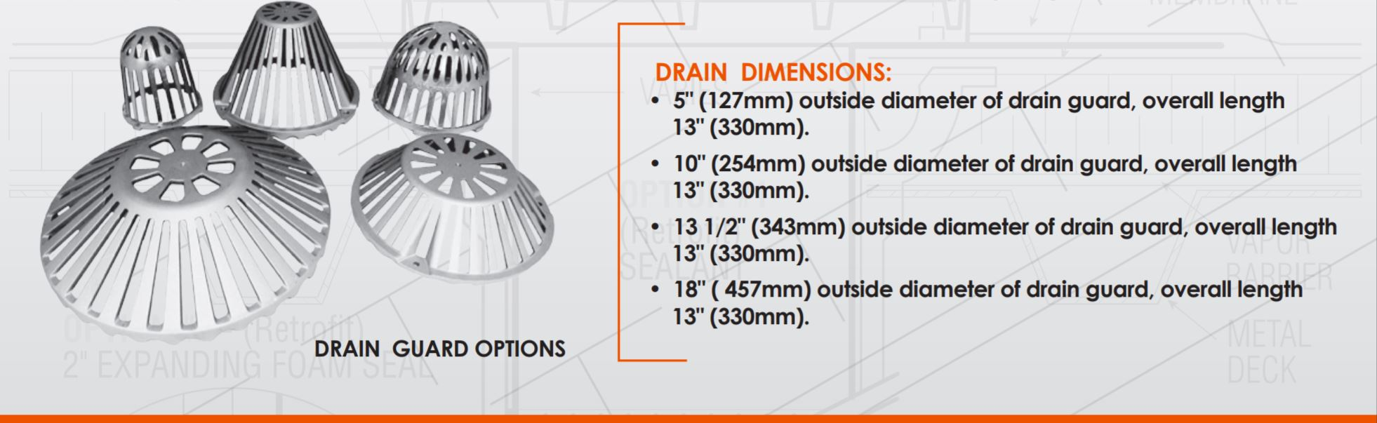 Domes for roof drains