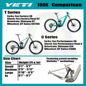 Yeti 160E comparison chart