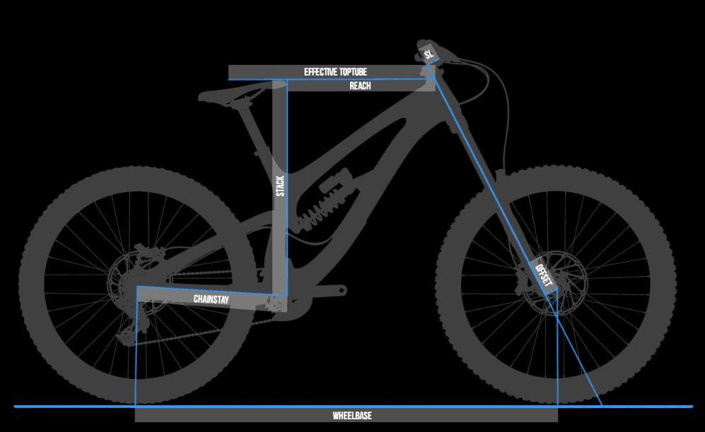 TR11 Frame Geometry