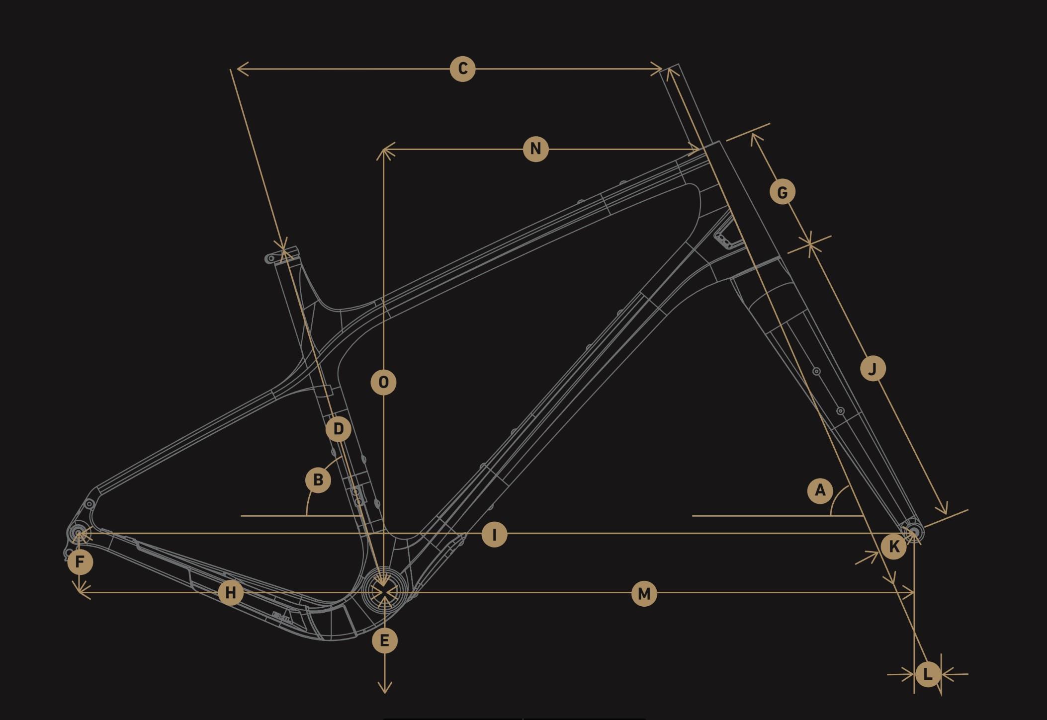 Evil Chamois Hagar Geometry