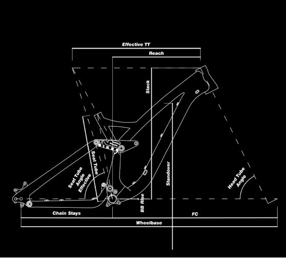 NS Fuzz Geometry