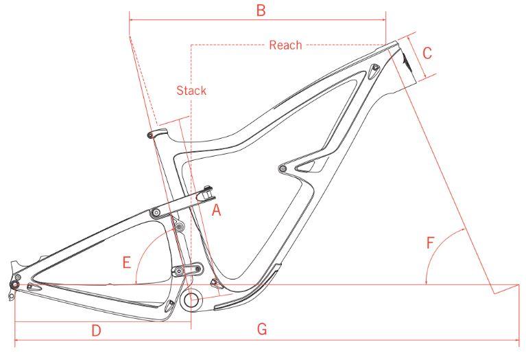 Ibis Ripley Gen 4 Geometry