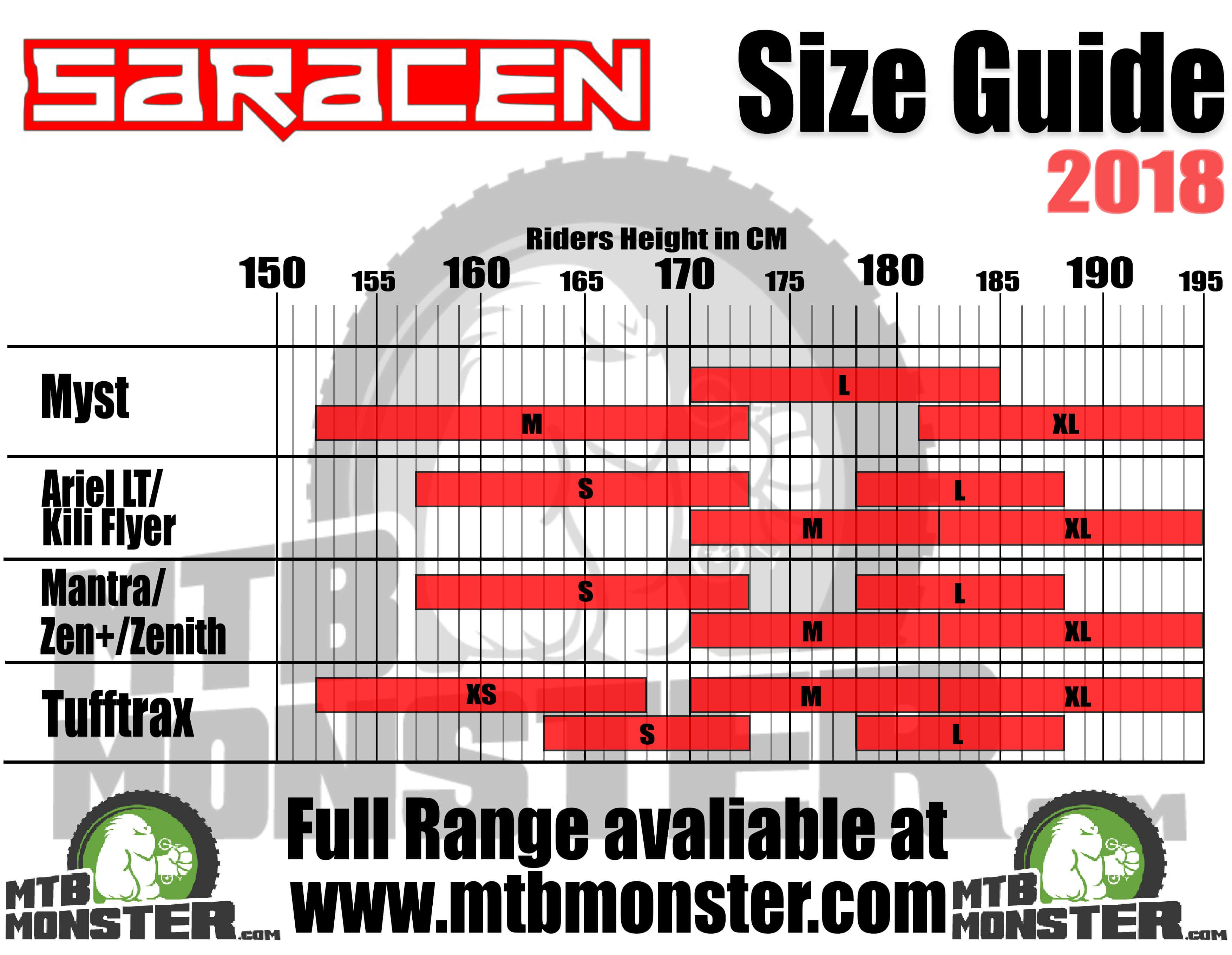 Saracen Bikes Size Guide, Saracen Bikes Sizing Chart 2018