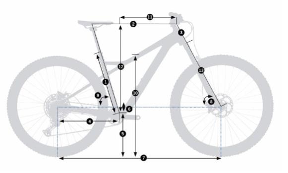 Orbea Laufey Geometry