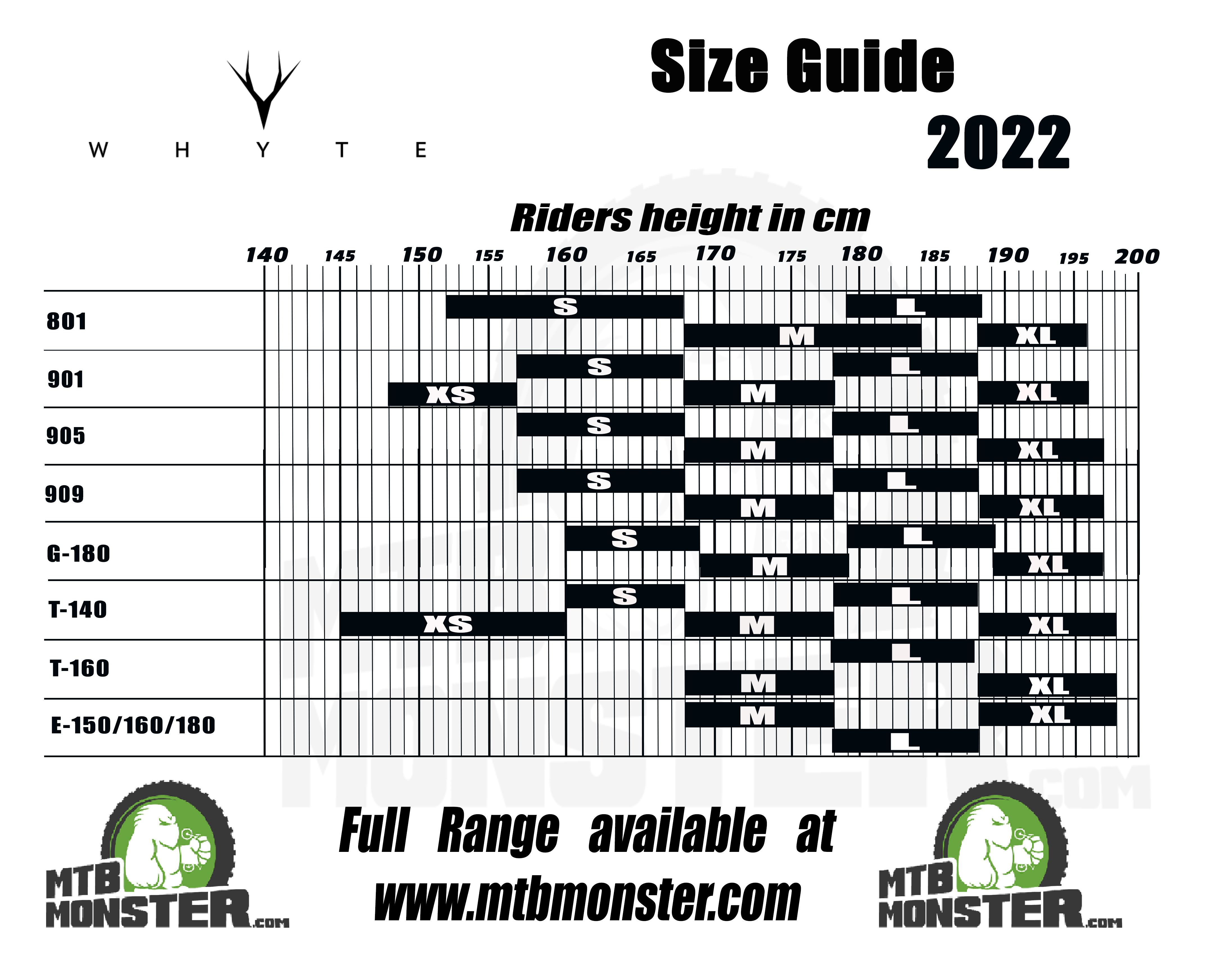 whyte-size-chart-2022