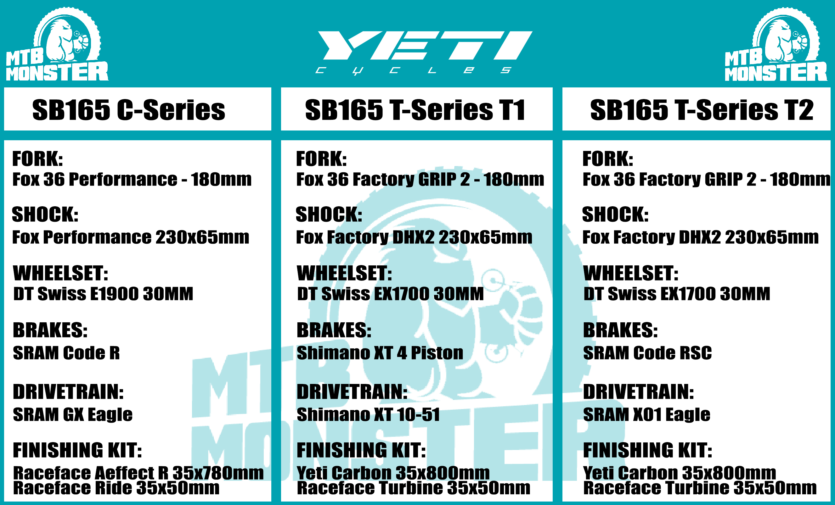 Yeti SB165 Range Guide and Build Specification Information