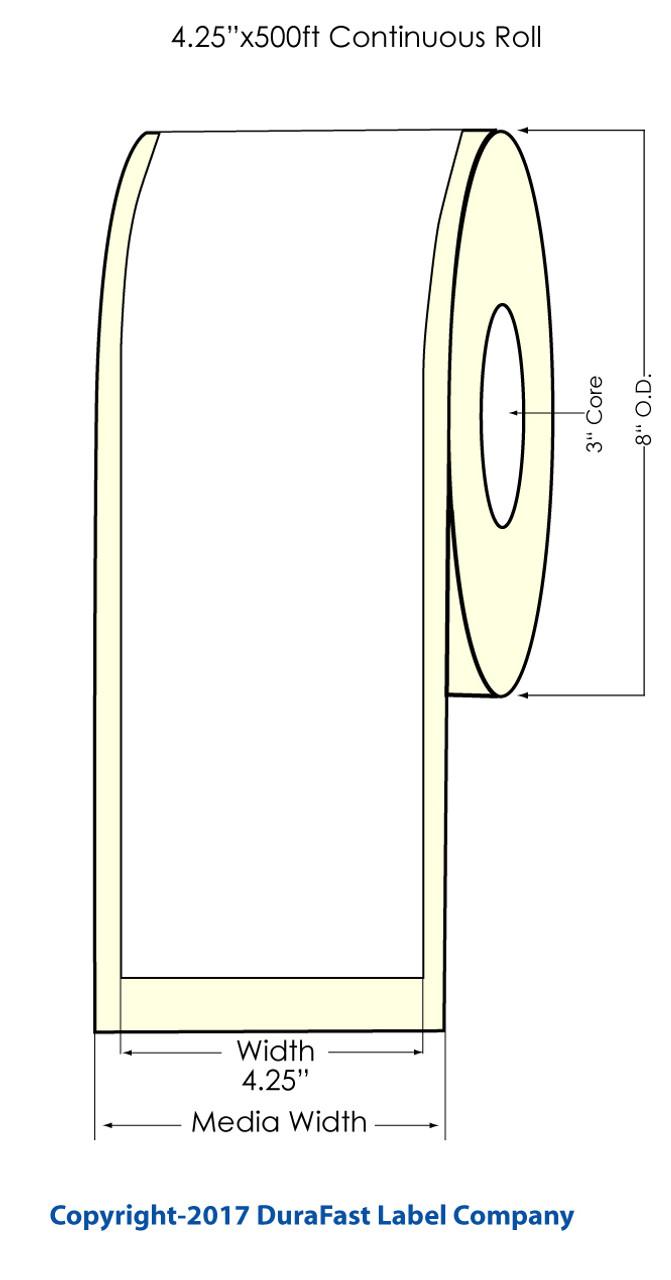 TM-C7500 4 25