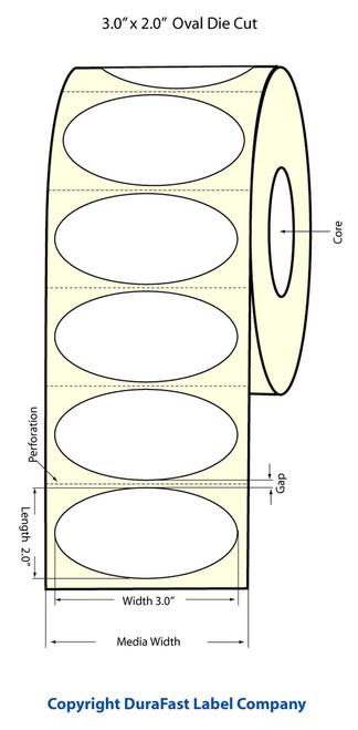"Primera LX900 3""x2"" Oval Matte BOPP Labels | Primera LX900 Labels | Labels"