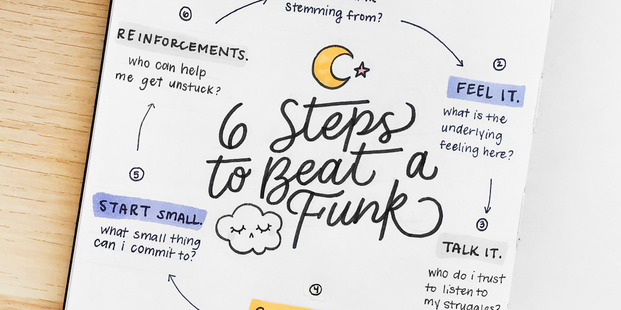 6 Steps to Beat a Funk