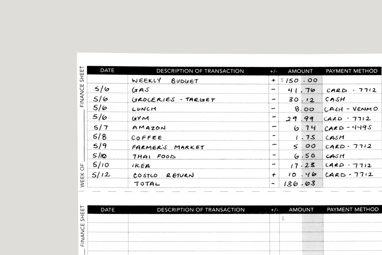 photo about Money Tracker Printable known as Finance Tracker