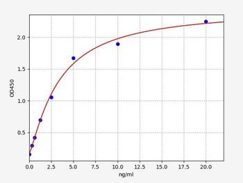 Bovine Signalling ELISA Kits Bovine TFF3Trefoil factor 3 ELISA Kit