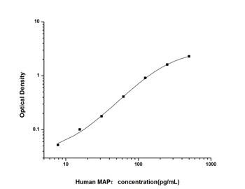 Human Cell Biology ELISA Kits 6 Human MAPtau Microtubule Associated Protein Tau/Tau Protein ELISA Kit HUES02072