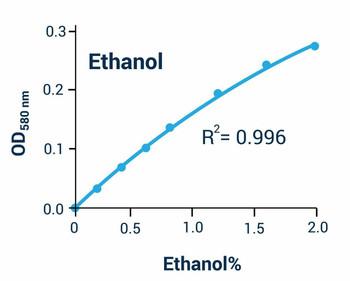 Cell Biology Assays Ethanol Test Kit BA0039