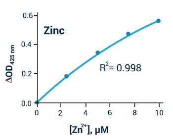 Cell Biology Assays Liquid Zinc Assay BA0051