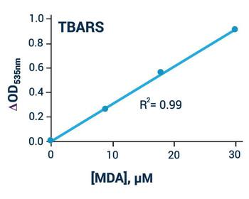 Signaling Pathway Assays TBARS Assay Kit BA0060