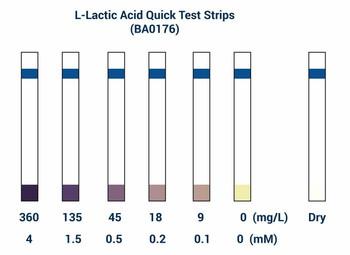 Signaling Pathway Assays L-Lactic Acid Test Strips BA0176