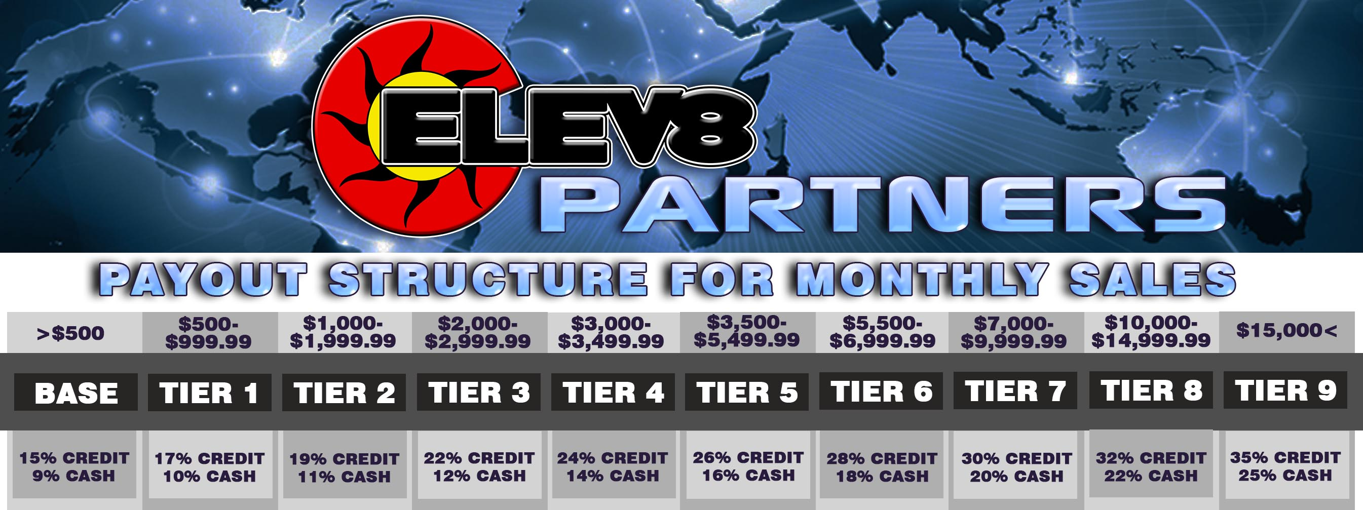 elev8-parnters-and-collaberators-pay-out-sheetv2.jpg