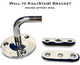 Wall to Rail Bracket for 38.1mm Round Offset Rail System