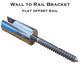 Wall to Rail Bracket for Flat Offset Rail