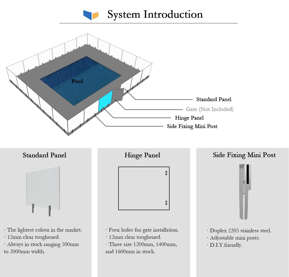 sfmp-introduction-revised.jpg