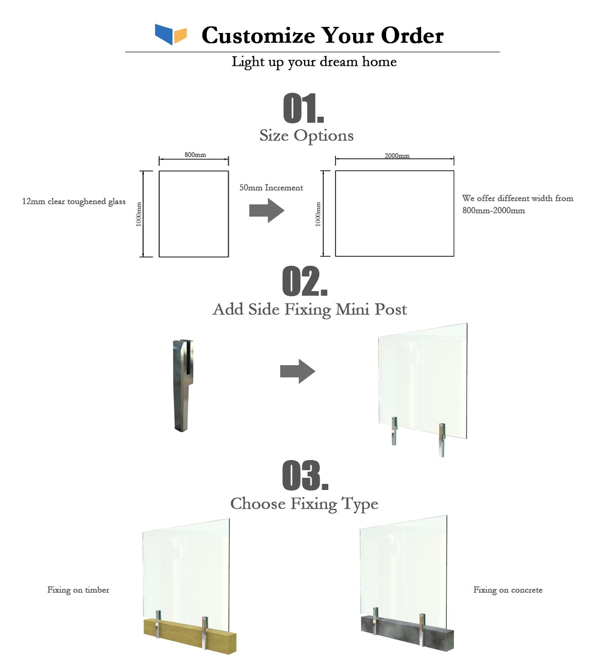 sfmpustomize-your-order-revised.jpg