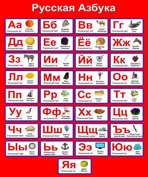 Russian Alphabet Poster