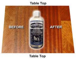 Identify Types Of Wood And How To Clean Kitchen Cabinets